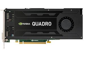 Video Card Options and Testing